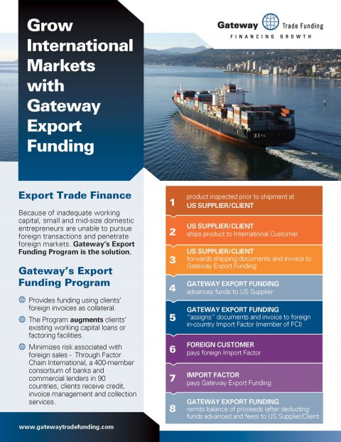 export trade finance details